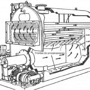 Esquema de empaquetadura de boiler industrial