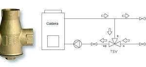 Llave de empaquetadura de boiler industrial